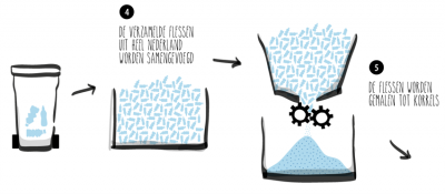 infographic plastic madonna